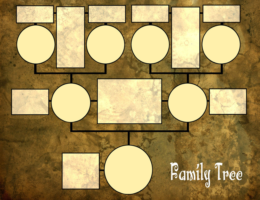 family_tree_meme_blank_by_sonion